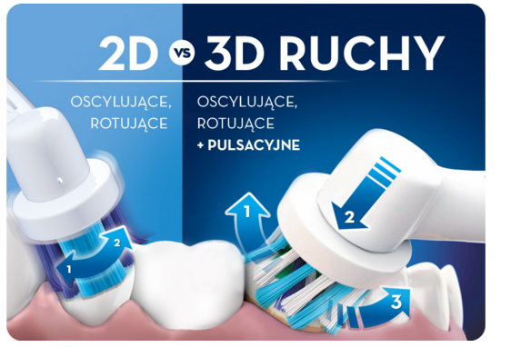oral b electric toothbrush 3D action